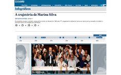 A  trajetória de Marina Silva (ESP_1104)
