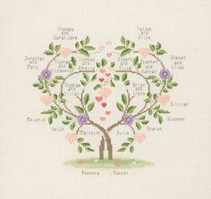 Anchor Kreuzstich-Set My Family Tree, nach Zählmuster: Amazon.de: Küche & Haushalt