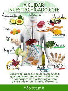 alimentación saludable para nuestro hígado …