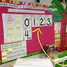 Little Bird Kindergarten Blog Post: Interactive Math Wall. I love the daily count with post its
