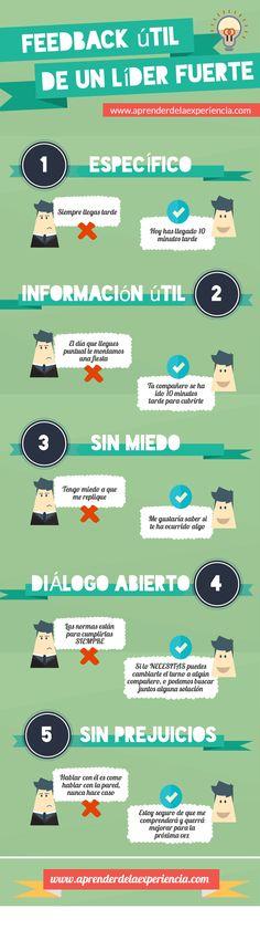 Hola: Una infografía sobre Feedback útil del un líder fuerte. Vía Un saludo
