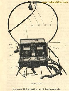 Italian R2 infantry radio of 1935 manufacture date