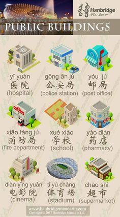 Basic Chinese, Chinese English, Learn Chinese, Mandarin Lessons, Learn Mandarin, Chinese Phrases, Chinese Words, Chinese Lessons, French Lessons