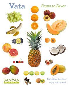 EVITAR: Frutas secas, Maça crua, Figos secos, Peras, Romã, Passa, Melancia, Caqui, Ameixa seca, Tâmara seca.INDICADO: Frutas doces, Kiwi, Manga, Melão, laranja, Mamão, Pêssego, Abacaxi, Ameixa (ou seca hidratada), Morangos, Tamarindo, Tâmara fresca, Uvas, Figo fresco, Coco, Maçã cozida ou no forno, Damasco, Abacate, Banana, Cerejas.