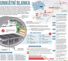 Tunel Blanka / Blanka Tunnel