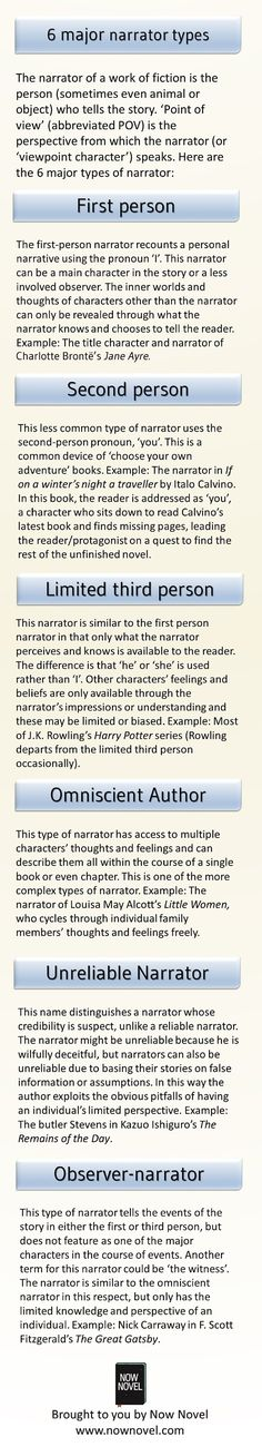 Types of Narration - Infographic READ THIS people and stop mixing them up! The 6 major narrator types – infographicREAD THIS people and stop mixing them up! The 6 major narrator types – infographic Writing Quotes, Writing Advice, Writing Resources, Writing Help, Writing Skills, Writing A Book, Fiction Writing, Writing Ideas, Writing Services