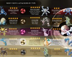 The most useful Pokemon in the current meta - an infographic - Album on Imgur