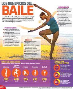 En la siguiente #Infographic te decimos cuales son los beneficios de bailar.