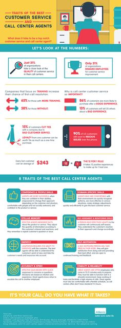 Traits of the Best Customer Service and Call Center Agents   #infographic #CustomerService #CallCenter