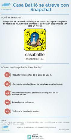 Casa Batlló se atreve con Snapchat y crea tendencia en España. #RedesSociales #Museos #Snapchat