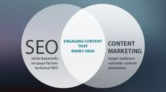 Can #SEO & #Content #Marketing work together. Clear your doubts by reading this article. http://goo.gl/2n82Al