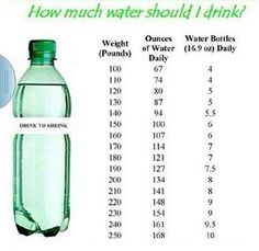 Have you had your water today? Let's get moving! Bottoms up!!!   Like our Fan Page Losing with the Winners  Add or Follow me: http://www.facebook.com/dianaseghorn  Join me here: http://www.facebook.com/groups/dianaseghorn/   Get your Skinny on! 100% natural! NO wraps! NO shakes! NO fake food! NO hormones!! Start here: http://peachymelissa.thenewyearschallenge.com/