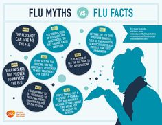 I hope you'll make your decision after learning the facts.  Read http://www.thegoodthebadandthebaby.ca/how-do-you-decide-whether-to-vaccinate-this-flu-season/  Source: http://www.multivu.com/players/English/62662-gsk-quadrivalent-influenza-vaccines/