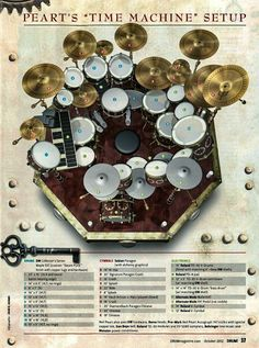 NEAL PEARTS of RUSH: This is just one of his drum setups.