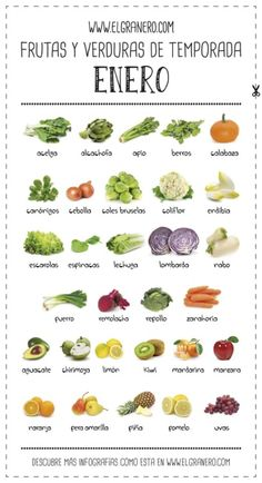 Infografía de frutas y verduras de enero. Las... | despensa natural
