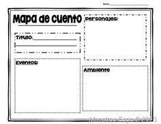 Organizador mapa de cuento. Bilingual Classroom, Bilingual Education, Classroom Language, Spanish Classroom, Spanish Lesson Plans, Spanish Lessons, Spanish Teacher, Teaching Spanish, Interactive Journals