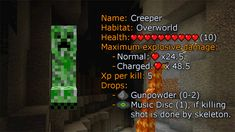 The creeper has caused more destruction and anger than any other mob in minecraft. Creepers are unique in the way they attack.