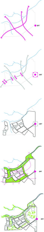 architecture diagram series _ Concept Diagram - Urbanism