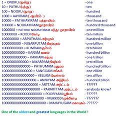 bharathiyar kavithai - Google Search