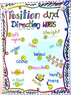 Position and Direction Words anchor chart