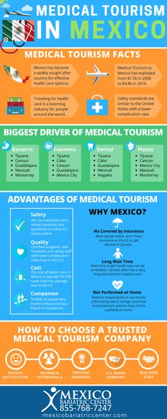 Medical Tourism to Mexico #healthcare #health #bariatric #cosmetics #dental #plastics #wls