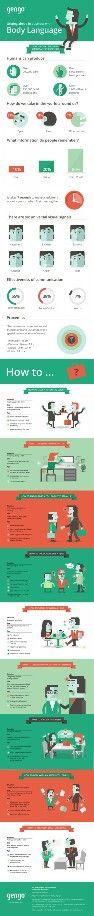 The basics of business body language