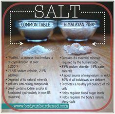 Regular table salt vs. Himalayan pink salt