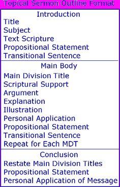 Sermon Outline Template In