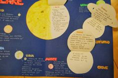 sistema solare - sole e pianeti