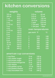 A Typical English Home: Kitchen Conversion Chart Printable. We all need this handy in the kitchen. Don't forget that Australia has 4 tsp or in a Tablespoon Baking Conversion Chart, Kitchen Cheat Sheets, Kitchen Measurements, Cut Recipe, Food Charts, Baking Tips, Baking Videos, Baking Hacks, Cooking Recipes