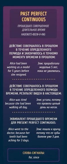 Памятка по временам английского языка | iStudy.su