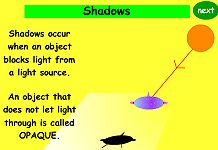 Science Zone - Light and Shadows Revision Games, Science Revision, Science Activities, Science Experiments, Handas Surprise, Learning Log, Innovative Ideas, Elementary Science, Day For Night