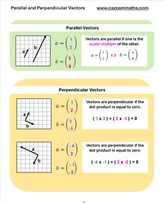 math worksheet : 1000 images about vectors on pinterest  math vector gcse maths  : Gcse Math Worksheets