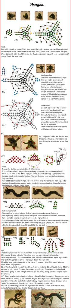 Small dragon tutorial by *Rrkra on deviantART http://rrkra.deviantart.com/art/Small-dragon-tutorial-167070040