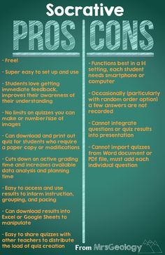 Socrative Pros and Cons (Hint: there are too many Pros to fit on this list! Start a discussion with a colleague or PLC with these talking points. Classroom Organization, Classroom Management, Classroom Ideas, Formative Assessment Tools, World Language Classroom, Improve Communication, Instructional Strategies, English Language Learning, Technology Integration