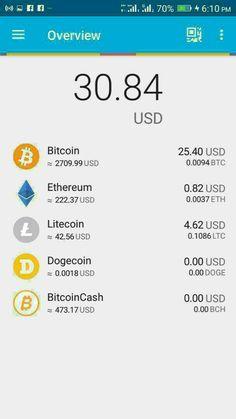 0 0018 btc usd alexander klopping bitcoin trader
