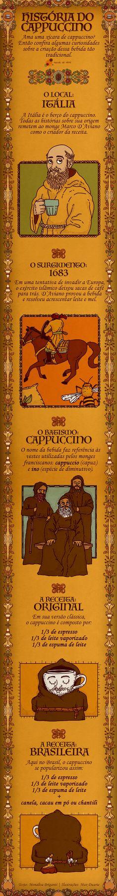 86176d7689 Infográfico  22 – A história do cappuccino