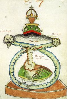 Mercurius as Man - Woman - Serpent ~ Alchemy manuscript 1550