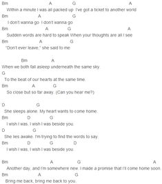 5 Seconds of Summer Beside You Chords