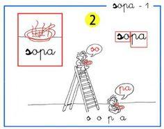Completo método de lectoescritura PASO A PASO BLOQUE 1 LETRA S