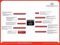 10 cosas que el Social Media no puede hacer #infografia #infographic#socialmedia