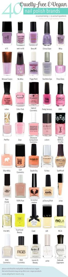 Includes a list of cruelty free and vegan nail polish from over 40+ brands in order of affordability to luxury. No animal testing + no animal ingredients.