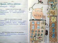 Как оформить читательский дневник.
