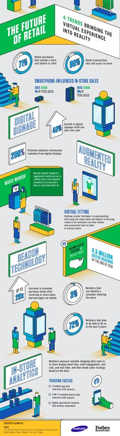 The Future of Retail 4 Trends Bringing the Virtual Experience Into Reality #infographic #Business #Retail #Marketing #Shopping #Trends