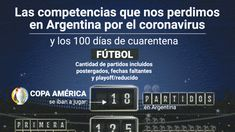 Hacemos periodismo - Infobae Grand Prix, Rugby, Boarding Pass, America's Cup, Journaling, Argentina, Rugby Sport, American Football