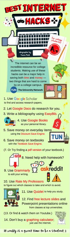 7 best Tips for Writing images on Pinterest Gym, Colleges and - spreadsheet definition quizlet