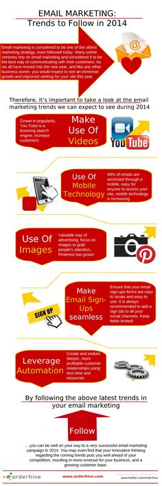 Email Marketing: Trends To Follow In 2014 #infographic