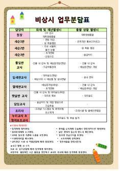 Korean Phrases, School Icon, Periodic Table, Journal, Blog, Kids, Periodic Table Chart, Periotic Table, Blogging