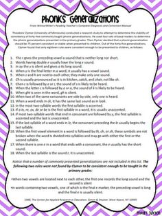 Phonics Generalizations List    - Re-pinned by @PediaStaff – Please Visit http://ht.ly/63sNt for all our pediatric therapy pins