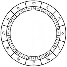 Cool Astrological Charts Free  Astrology    Zodiac